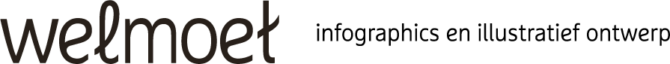 welmoet